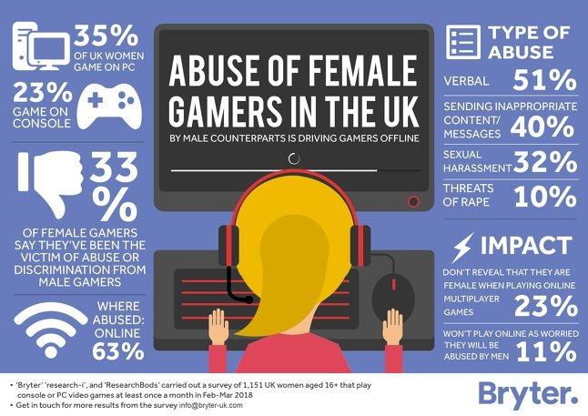 Imagem: Game Industry